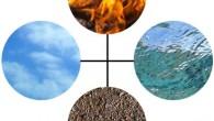 מתוך NRG / ניו-אייג' המחשבה ההודית טוענת שכל בני האדם בנויים מחמישה יסודות: אדמה, מים, אש, אוויר וחלל. מוטי שפי מלמד כיצד מתבטאים חמשת היסודות בכל אחד משניים עשר הסימנים האסטרולוגים בגלגל המזלות […]